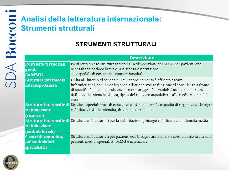 Descrizione Posti letto territoriali gestiti da MMG Posti letto presso strutture territoriali a disposizione dei MMG per pazienti che necessitano peri