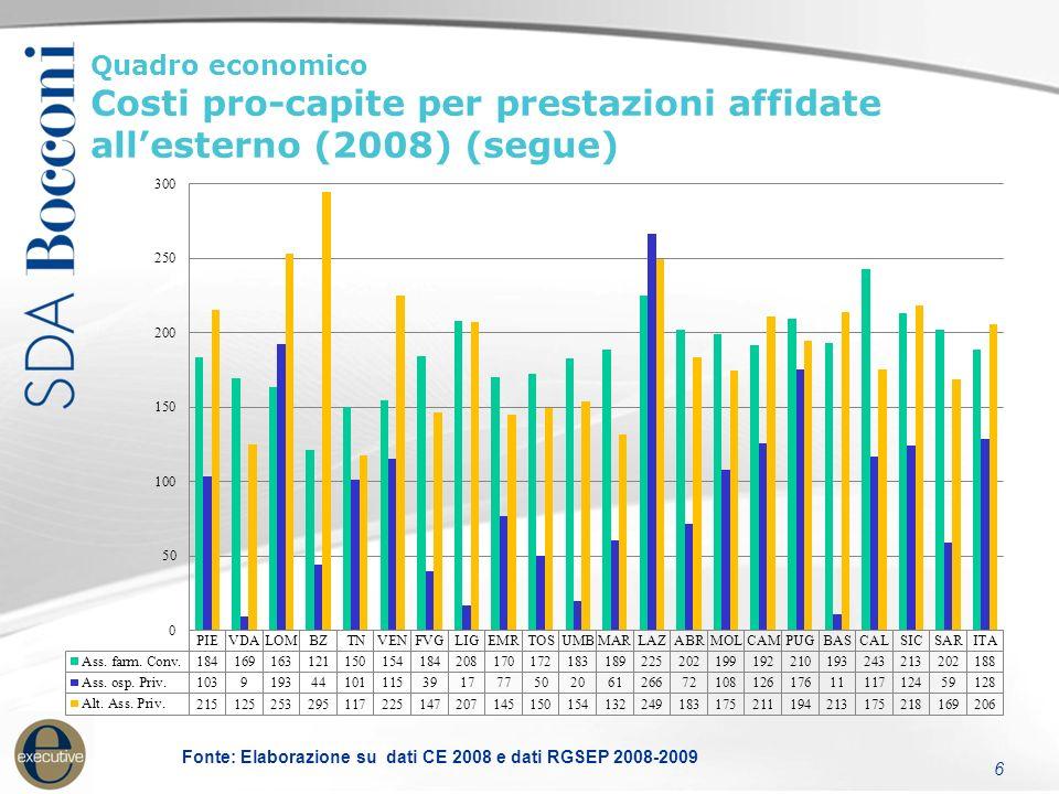 Quadro economico Costi pro-capite per prestazioni affidate allesterno (2008) (segue) 6 Fonte: Elaborazione su dati CE 2008 e dati RGSEP 2008-2009