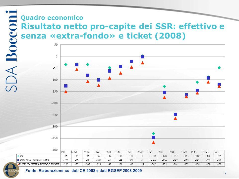 Quadro economico Risultato netto pro-capite dei SSR: effettivo e senza «extra-fondo» e ticket (2008) 7 Fonte: Elaborazione su dati CE 2008 e dati RGSE