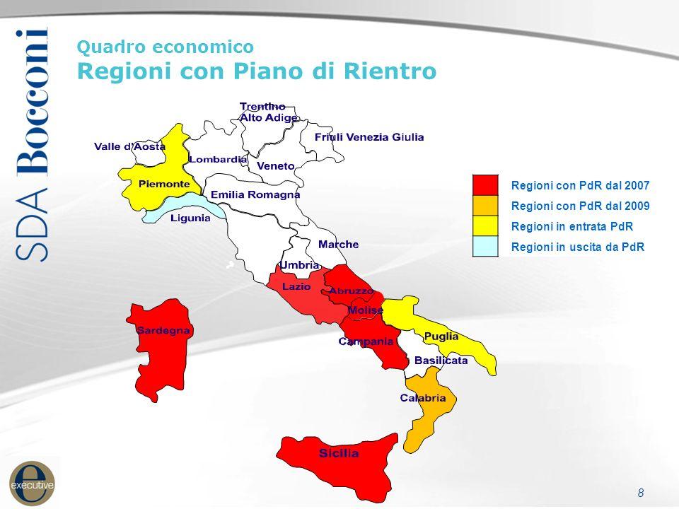 8 Quadro economico Regioni con Piano di Rientro Regioni con PdR dal 2007 Regioni con PdR dal 2009 Regioni in entrata PdR Regioni in uscita da PdR