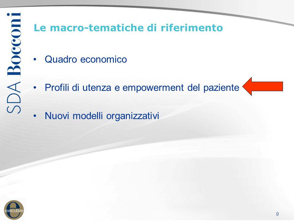 9 Le macro-tematiche di riferimento Quadro economico Profili di utenza e empowerment del paziente Nuovi modelli organizzativi