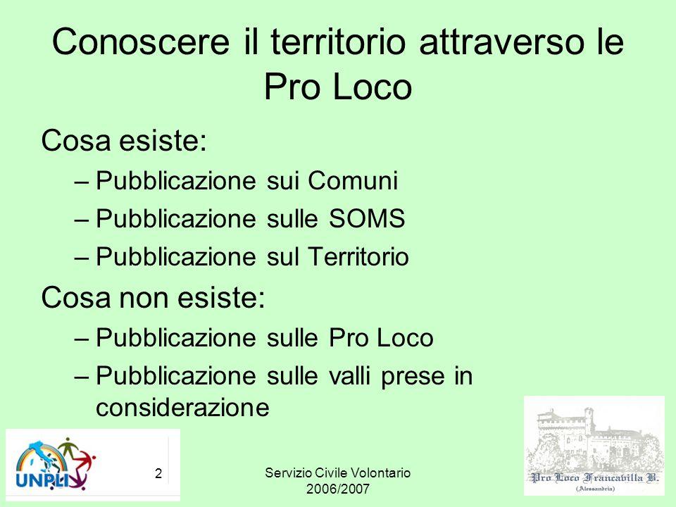 Servizio Civile Volontario 2006/2007 2 Conoscere il territorio attraverso le Pro Loco Cosa esiste: –Pubblicazione sui Comuni –Pubblicazione sulle SOMS