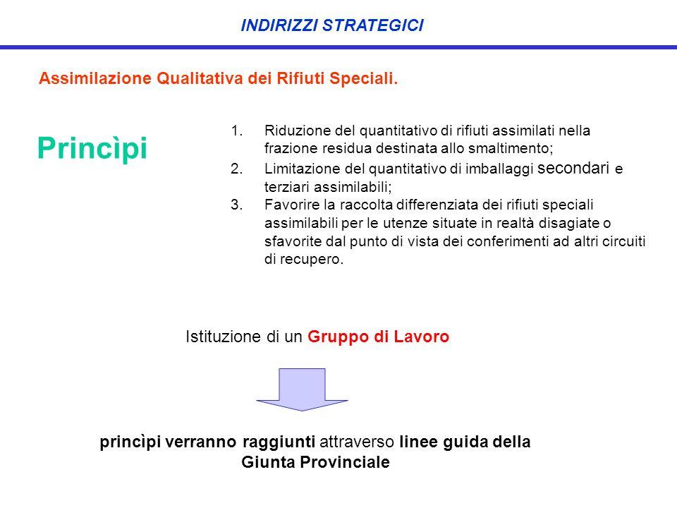 Assimilazione Qualitativa dei Rifiuti Speciali. 1.Riduzione del quantitativo di rifiuti assimilati nella frazione residua destinata allo smaltimento;