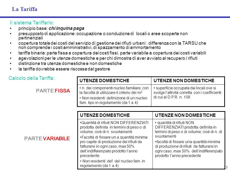 13 La Tariffa Il sistema Tariffario: principio base: chi inquina paga presupposto di applicazione: occupazione o conduzione di locali o aree scoperte