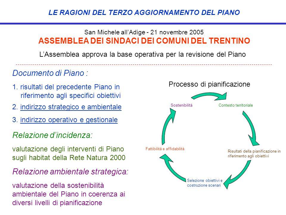 LE RAGIONI DEL TERZO AGGIORNAMENTO DEL PIANO San Michele allAdige - 21 novembre 2005 ASSEMBLEA DEI SINDACI DEI COMUNI DEL TRENTINO LAssemblea approva