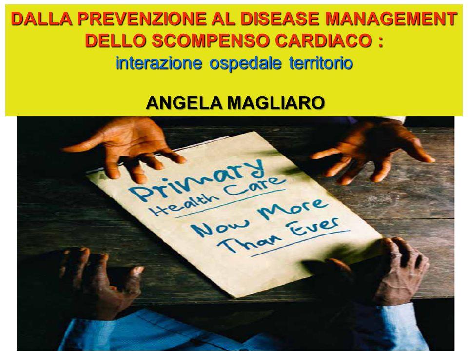 DALLA PREVENZIONE AL DISEASE MANAGEMENT DELLO SCOMPENSO CARDIACO : interazione ospedale territorio ANGELA MAGLIARO