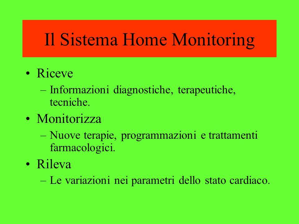 Il Sistema Home Monitoring Riceve –Informazioni diagnostiche, terapeutiche, tecniche. Monitorizza –Nuove terapie, programmazioni e trattamenti farmaco