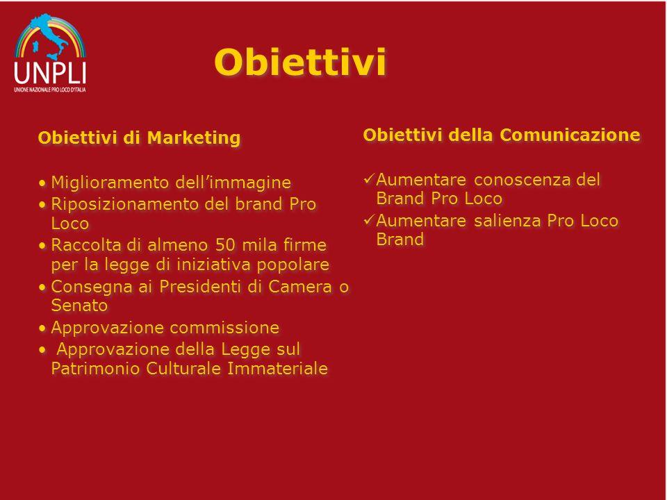Target: a chi si rivolge la campagna - Italiani adulti dai 18 anni in poi - Uomini politici Scopi: coinvolgere tutti - sensibilizzare su compiti e obiettivi Pro Loco