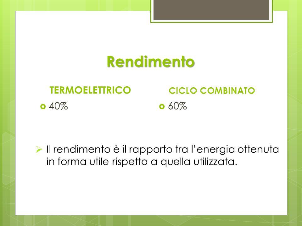 Rendimento TERMOELETTRICO 40% CICLO COMBINATO 60% Il rendimento è il rapporto tra lenergia ottenuta in forma utile rispetto a quella utilizzata.