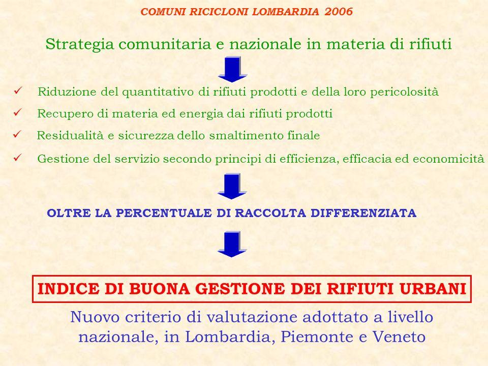 COMUNI RICICLONI LOMBARDIA 2006 Strategia comunitaria e nazionale in materia di rifiuti OLTRE LA PERCENTUALE DI RACCOLTA DIFFERENZIATA Riduzione del q