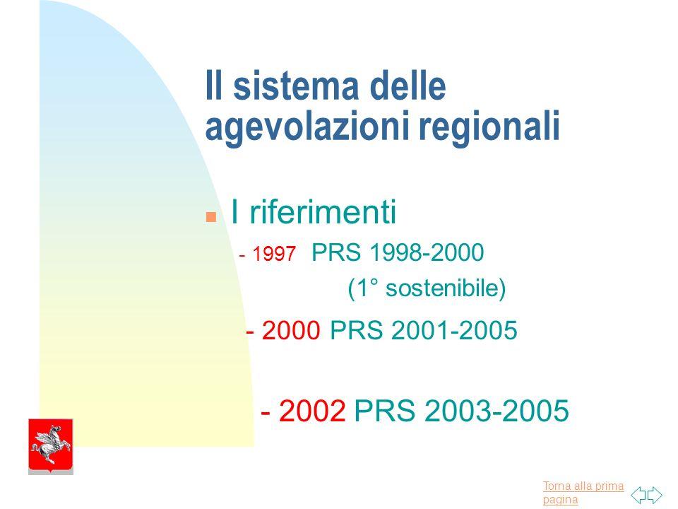 Torna alla prima pagina Il sistema delle agevolazioni regionali n I riferimenti - 1997 PRS 1998-2000 (1° sostenibile) - 2000 PRS 2001-2005 - 2002 PRS 2003-2005