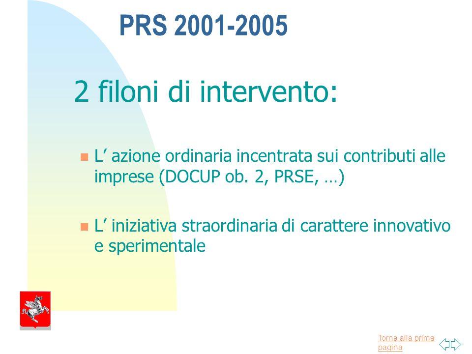 Torna alla prima pagina PRS 2001-2005 2 filoni di intervento: L azione ordinaria incentrata sui contributi alle imprese (DOCUP ob.
