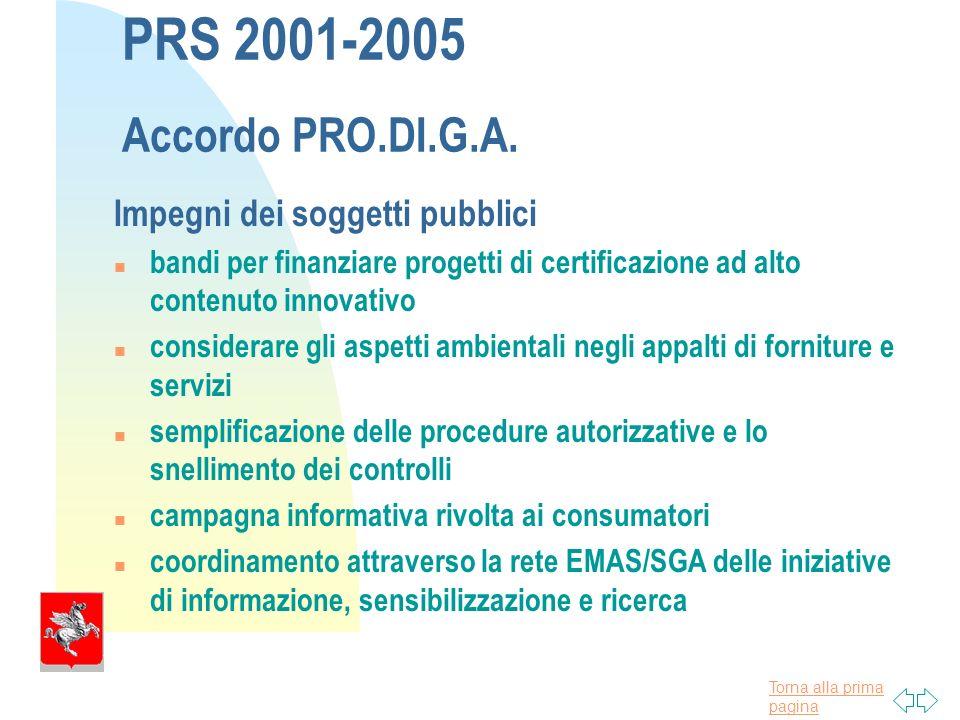 Torna alla prima pagina PRS 2001-2005 Accordo PRO.DI.G.A.