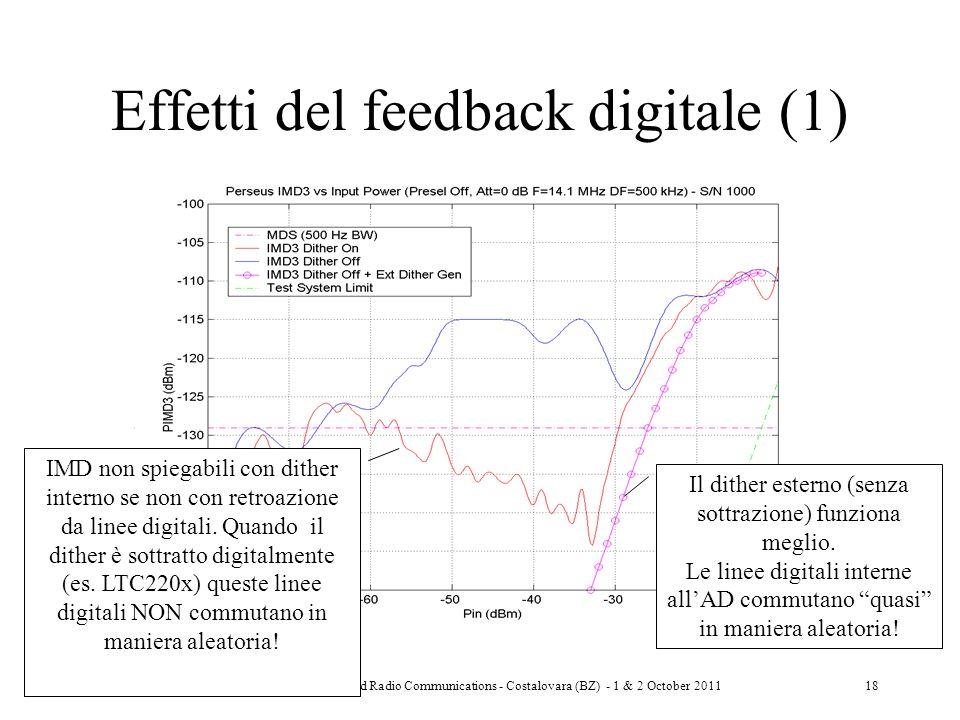 I-Link - 13th Convention on Digital and Radio Communications - Costalovara (BZ) - 1 & 2 October 201118 Effetti del feedback digitale (1) IMD non spieg