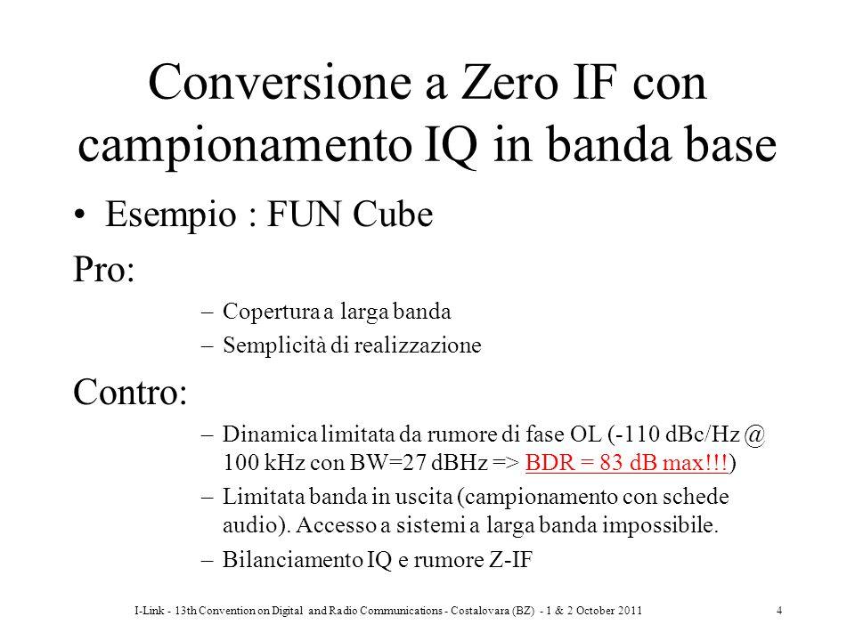 I-Link - 13th Convention on Digital and Radio Communications - Costalovara (BZ) - 1 & 2 October 20115 Campionamento diretto Sottocampionamento Esempio : Gemini / P+ Pro: –Dinamica eccellente –Mixing reciproco trascurabile (-145 dBc/Hz @ 100 kHz) Contro: –Costo (ADC, clock, FPGA @ 150-400 MHz) –Copertura continua solo fino a circa Fc/3 –Complessità pilotaggio ADC –Attenzione a SDFR!!!