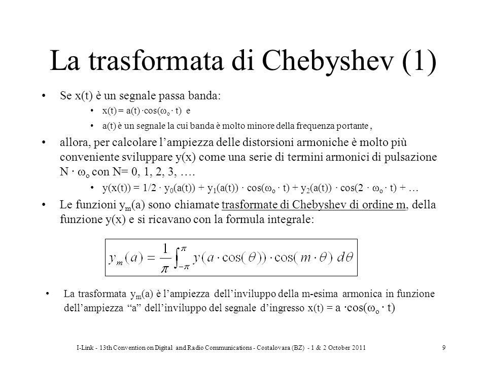 I-Link - 13th Convention on Digital and Radio Communications - Costalovara (BZ) - 1 & 2 October 201110 La trasformata di Chebyshev (2) Proprietà notevoli: –Al fine del calcolo di y m (a) non è necessario che la funzione y(x) sia continua o continuamente derivabile.