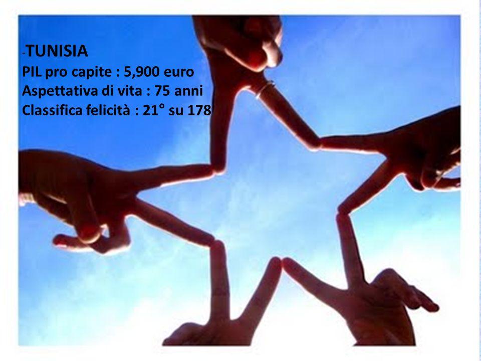 - TUNISIA PIL pro capite : 5,900 euro Aspettativa di vita : 75 anni Classifica felicità : 21° su 178