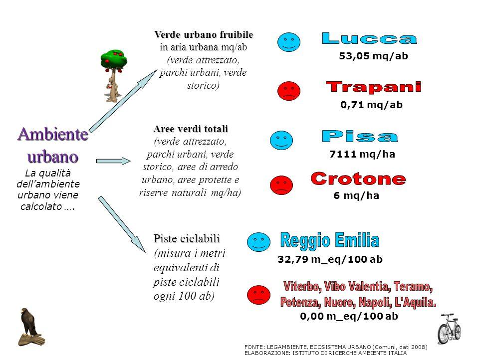 13 Ambiente urbano Verde urbano fruibile in aria urbana Verde urbano fruibile in aria urbana mq/ab (verde attrezzato, parchi urbani, verde storico) Pi
