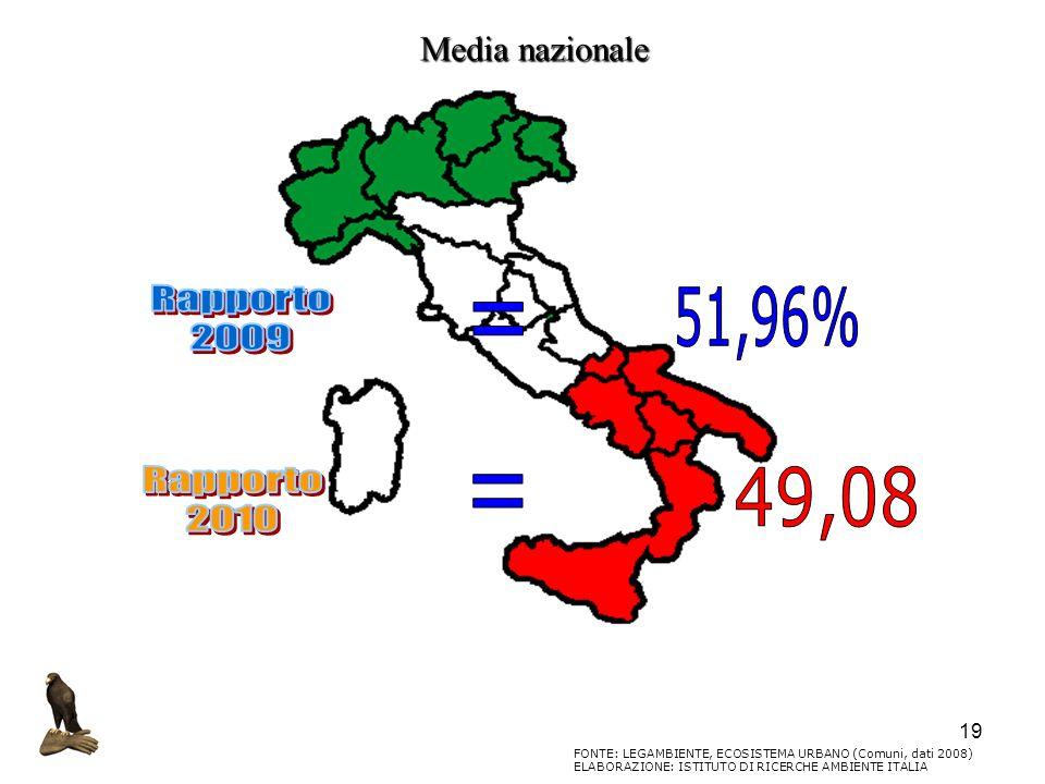 19 Media nazionale FONTE: LEGAMBIENTE, ECOSISTEMA URBANO (Comuni, dati 2008) ELABORAZIONE: ISTITUTO DI RICERCHE AMBIENTE ITALIA