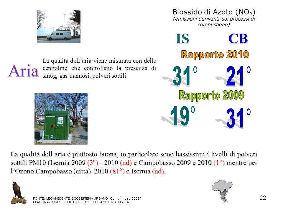 22 Aria CBIS La qualità dellaria viene misurata con delle centraline che controllano la presenza di smog, gas dannosi, polveri sottili La qualità dell