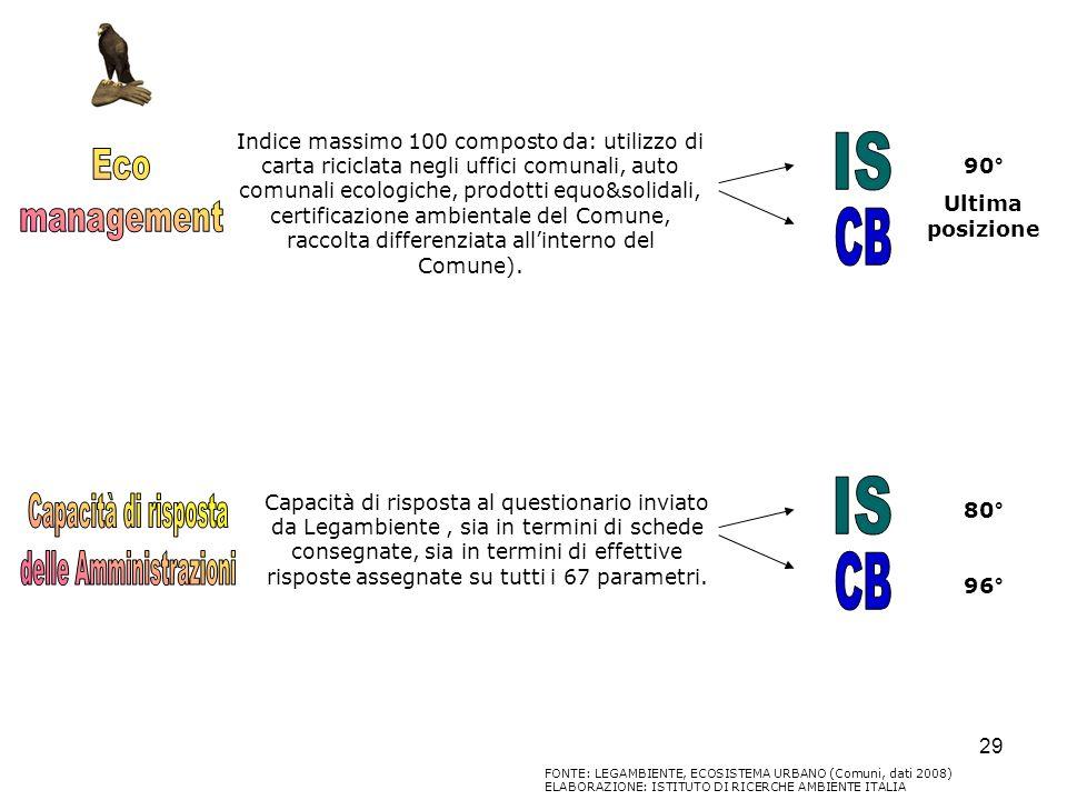 29 Indice massimo 100 composto da: utilizzo di carta riciclata negli uffici comunali, auto comunali ecologiche, prodotti equo&solidali, certificazione