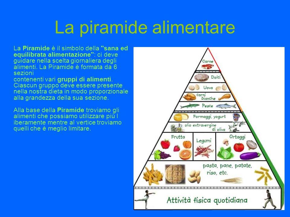 La piramide alimentare La Piramide è il simbolo della sana ed equilibrata alimentazione : ci deve guidare nella scelta giornaliera degli alimenti.