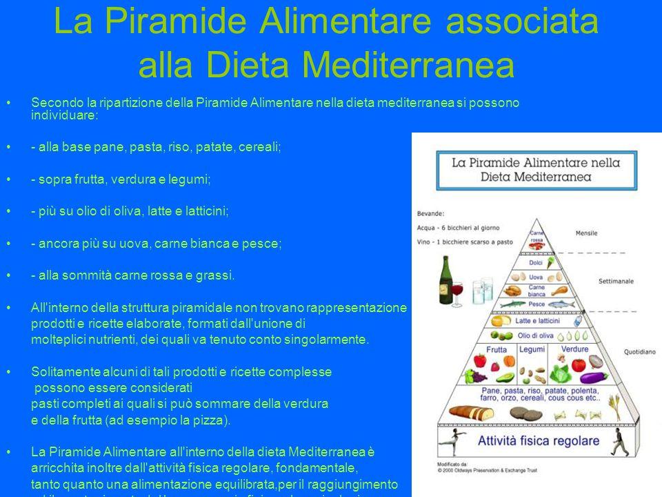 La Piramide Alimentare associata alla Dieta Mediterranea Secondo la ripartizione della Piramide Alimentare nella dieta mediterranea si possono individuare: - alla base pane, pasta, riso, patate, cereali; - sopra frutta, verdura e legumi; - più su olio di oliva, latte e latticini; - ancora più su uova, carne bianca e pesce; - alla sommità carne rossa e grassi.