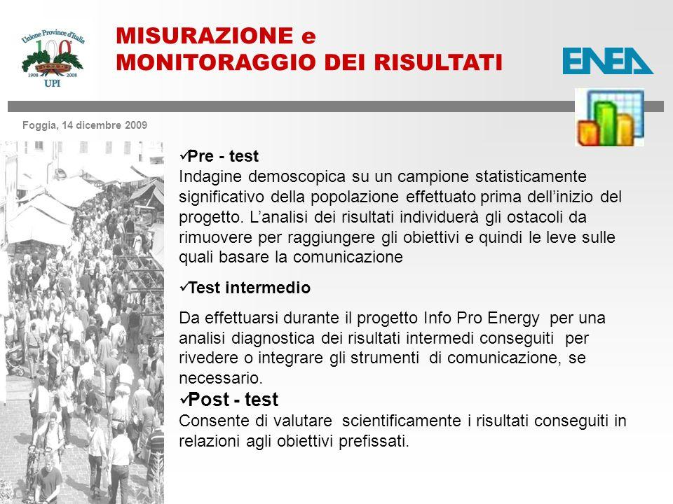 Foggia, 14 dicembre 2009 MISURAZIONE e MONITORAGGIO DEI RISULTATI Pre - test Indagine demoscopica su un campione statisticamente significativo della popolazione effettuato prima dellinizio del progetto.