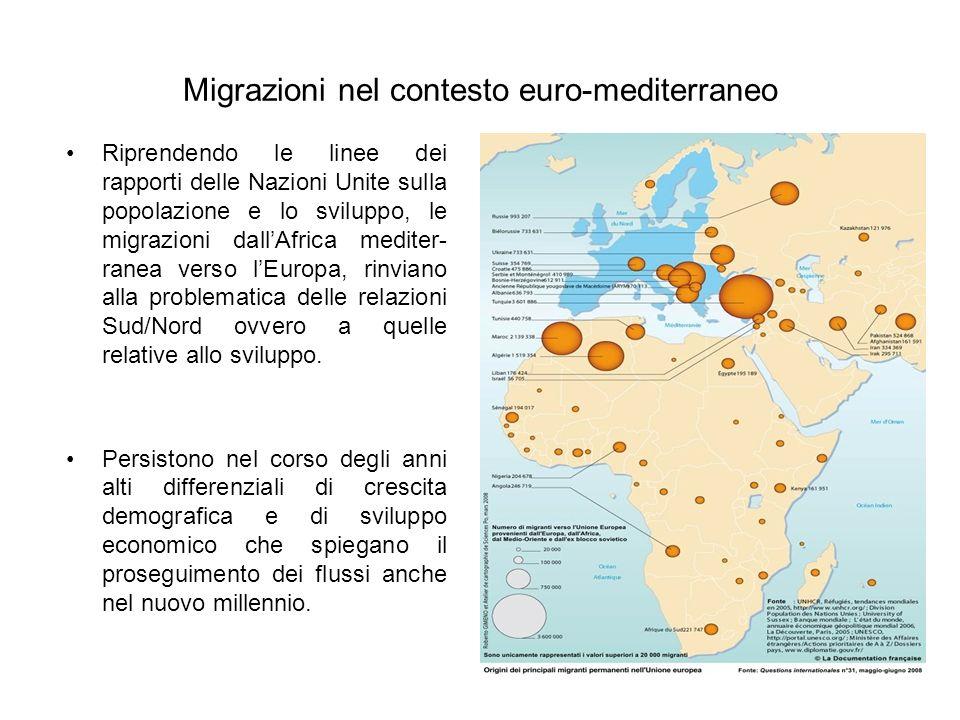 Migrazioni nel contesto euro-mediterraneo Riprendendo le linee dei rapporti delle Nazioni Unite sulla popolazione e lo sviluppo, le migrazioni dallAfr