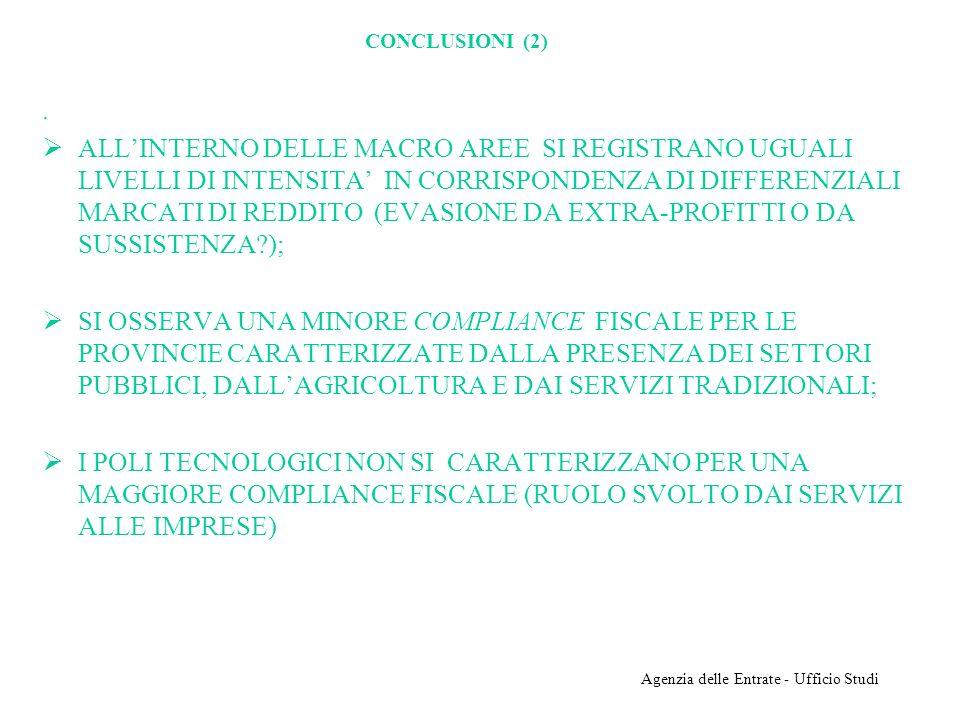Agenzia delle Entrate - Ufficio Studi CONCLUSIONI (2). ALLINTERNO DELLE MACRO AREE SI REGISTRANO UGUALI LIVELLI DI INTENSITA IN CORRISPONDENZA DI DIFF