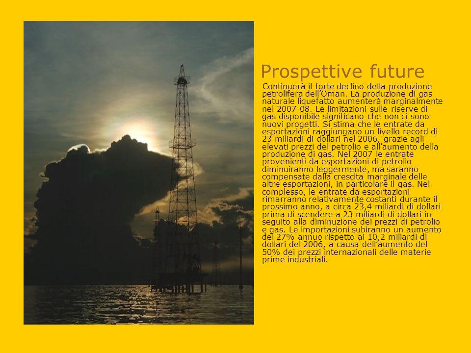 Prospettive future Continuerà il forte declino della produzione petrolifera dellOman. La produzione di gas naturale liquefatto aumenterà marginalmente