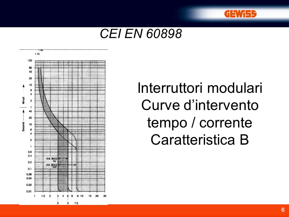 6 CEI EN 60898 Interruttori modulari Curve dintervento tempo / corrente Caratteristica B