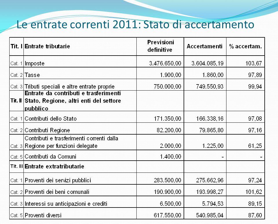Le entrate correnti 2011: Stato di accertamento