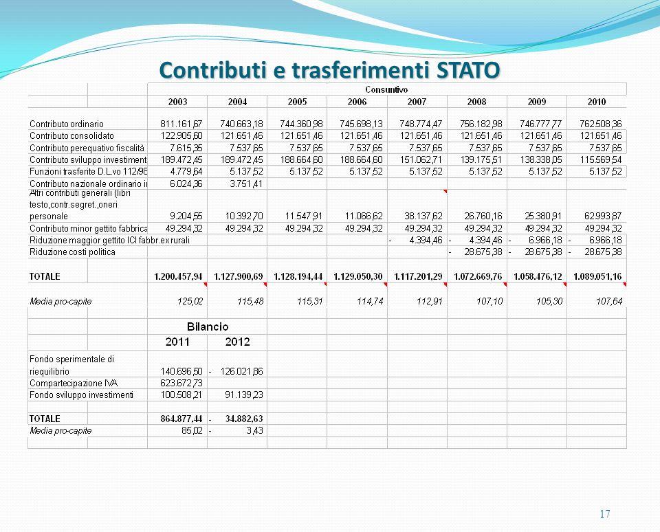 Contributi e trasferimenti STATO 17
