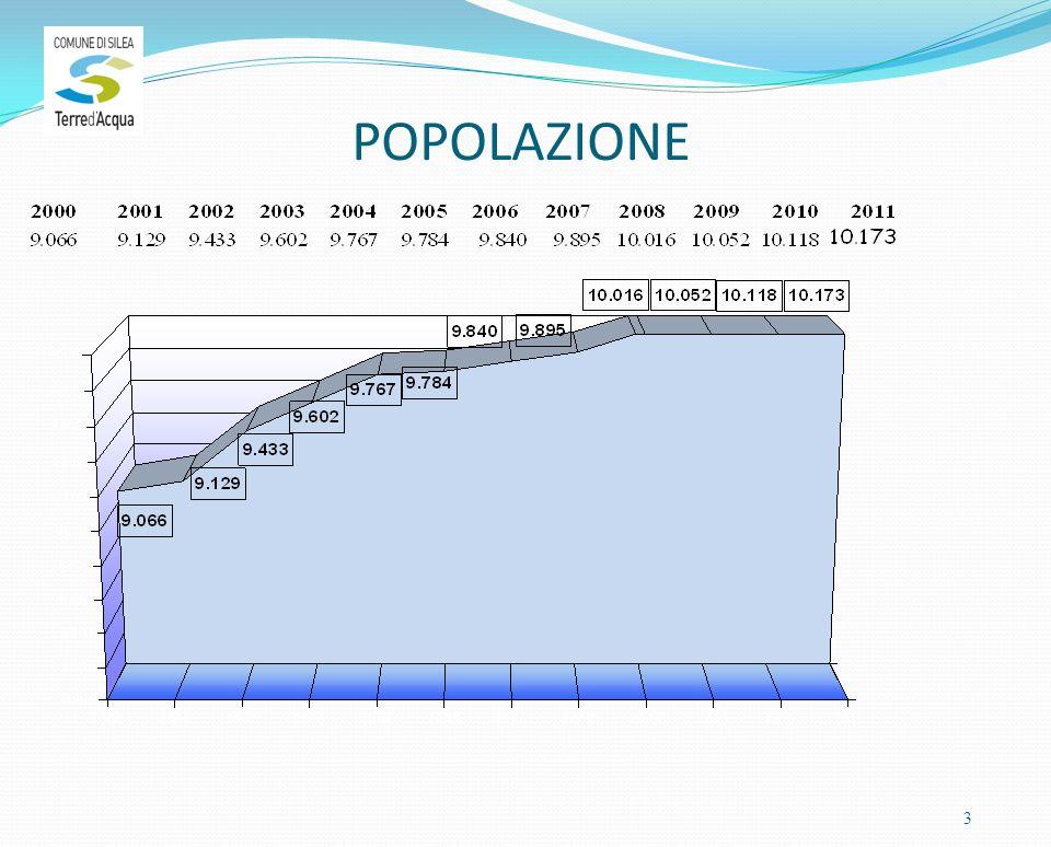 POPOLAZIONE 3