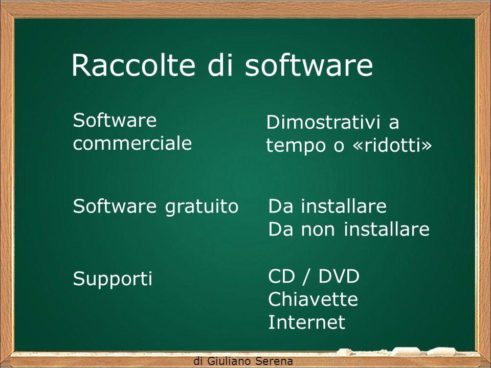 di Giuliano Serena Raccolte di software Software commerciale Software gratuito Dimostrativi a tempo o «ridotti» Da installare Da non installare Supporti CD / DVD Chiavette Internet