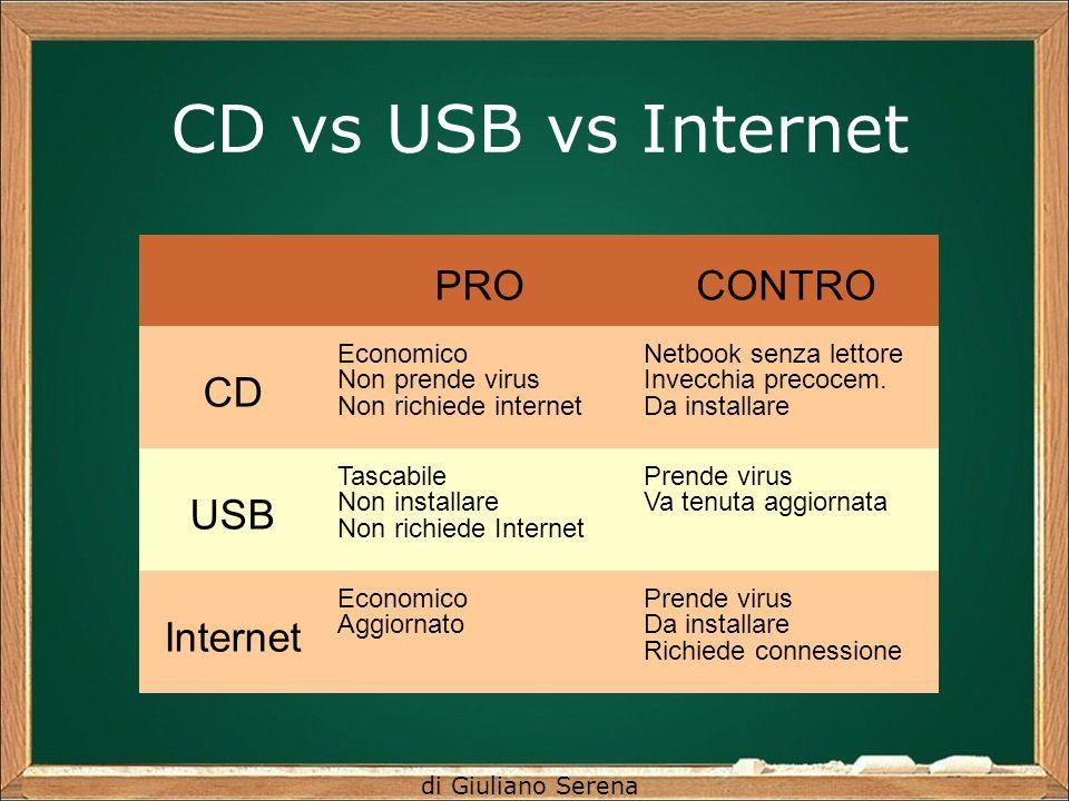 di Giuliano Serena CD vs USB vs Internet PROCONTRO CD Economico Non prende virus Non richiede internet Netbook senza lettore Invecchia precocem.