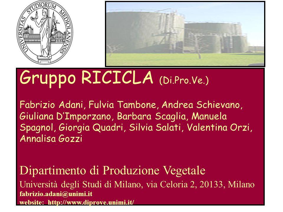 Gruppo RICICLA (Di.Pro.Ve.) Fabrizio Adani, Fulvia Tambone, Andrea Schievano, Giuliana DImporzano, Barbara Scaglia, Manuela Spagnol, Giorgia Quadri, S