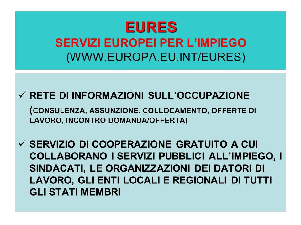 EURES EURES SERVIZI EUROPEI PER LIMPIEGO (WWW.EUROPA.EU.INT/EURES) RETE DI INFORMAZIONI SULLOCCUPAZIONE ( CONSULENZA, ASSUNZIONE, COLLOCAMENTO, OFFERT