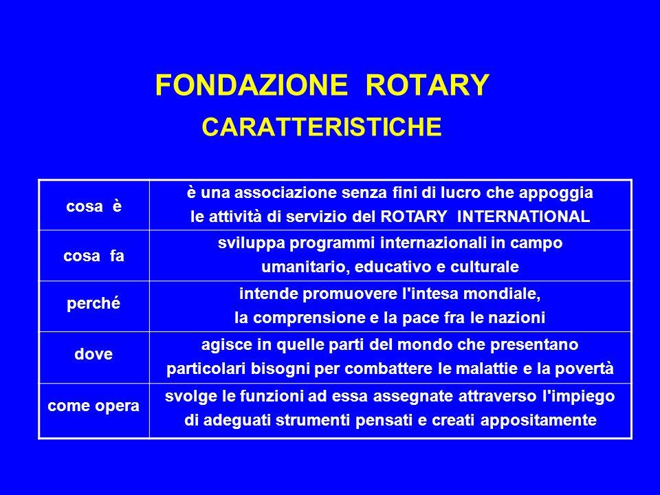 FONDAZIONE ROTARY FODD DISPONIBILE - DISTRETTO 2070