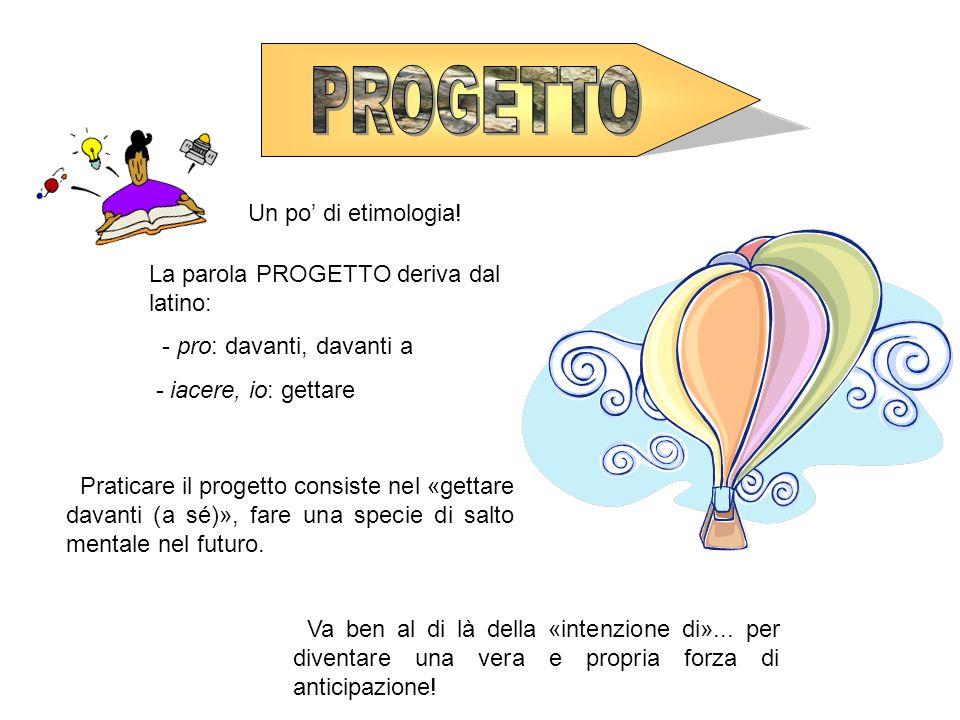 Un po di etimologia! La parola PROGETTO deriva dal latino: - pro: davanti, davanti a - iacere, io: gettare Praticare il progetto consiste nel «gettare