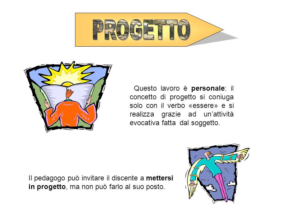 Questo lavoro è personale: il concetto di progetto si coniuga solo con il verbo «essere» e si realizza grazie ad unattività evocativa fatta dal sogget