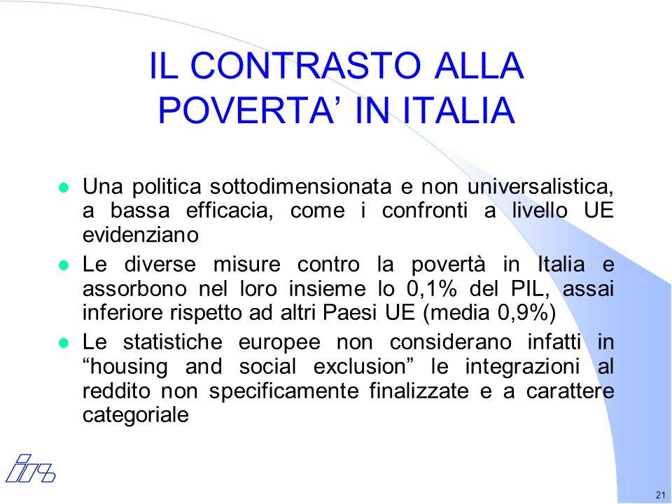 21 IL CONTRASTO ALLA POVERTA IN ITALIA l Una politica sottodimensionata e non universalistica, a bassa efficacia, come i confronti a livello UE evidenziano l Le diverse misure contro la povertà in Italia e assorbono nel loro insieme lo 0,1% del PIL, assai inferiore rispetto ad altri Paesi UE (media 0,9%) l Le statistiche europee non considerano infatti in housing and social exclusion le integrazioni al reddito non specificamente finalizzate e a carattere categoriale