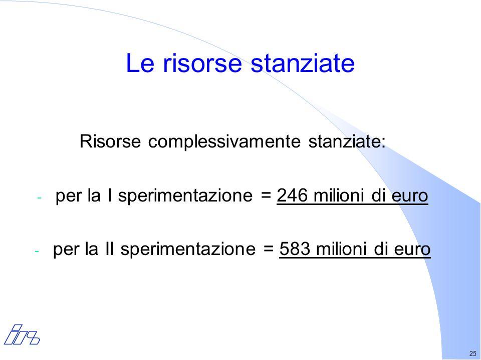 25 Le risorse stanziate Risorse complessivamente stanziate: - per la I sperimentazione = 246 milioni di euro - per la II sperimentazione = 583 milioni di euro
