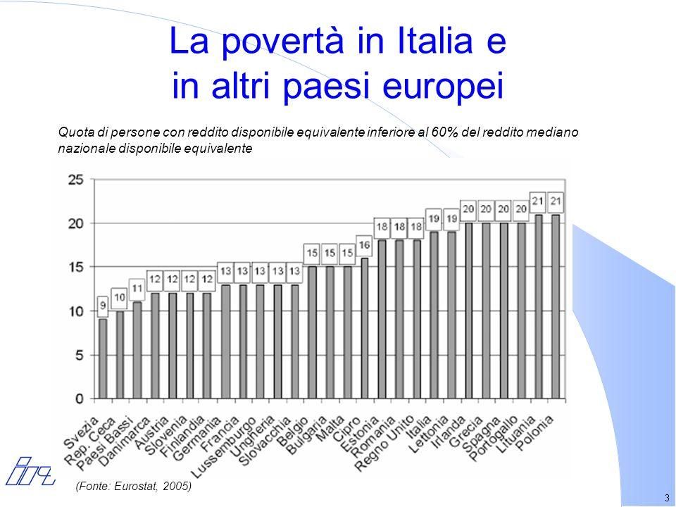 3 La povertà in Italia e in altri paesi europei Quota di persone con reddito disponibile equivalente inferiore al 60% del reddito mediano nazionale disponibile equivalente (Fonte: Eurostat, 2005)