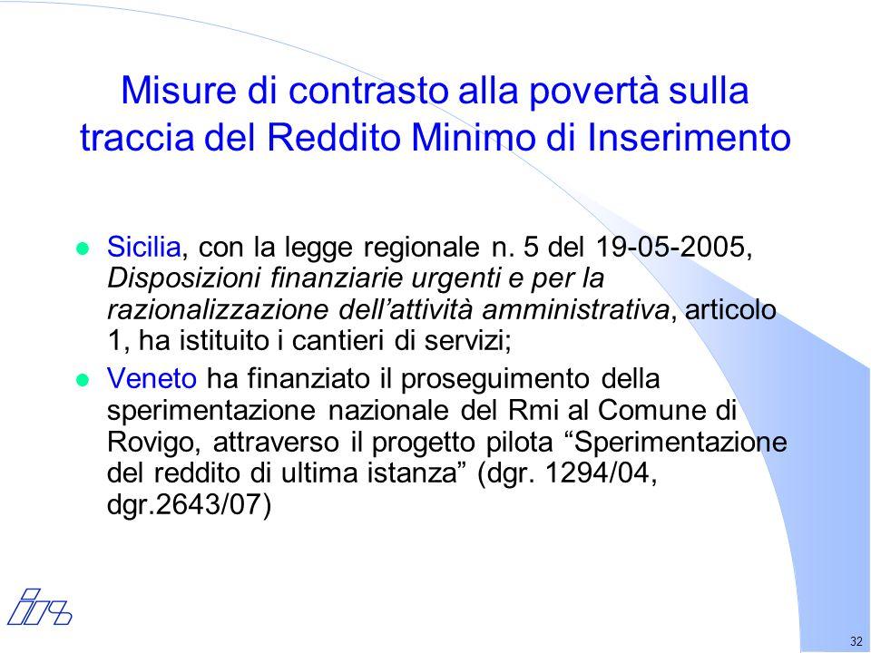 32 Misure di contrasto alla povertà sulla traccia del Reddito Minimo di Inserimento l Sicilia, con la legge regionale n.