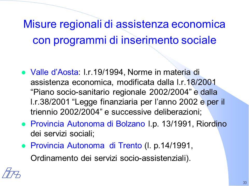 33 Misure regionali di assistenza economica con programmi di inserimento sociale l Valle dAosta: l.r.19/1994, Norme in materia di assistenza economica, modificata dalla l.r.18/2001 Piano socio-sanitario regionale 2002/2004 e dalla l.r.38/2001 Legge finanziaria per lanno 2002 e per il triennio 2002/2004 e successive deliberazioni; l Provincia Autonoma di Bolzano l.p.