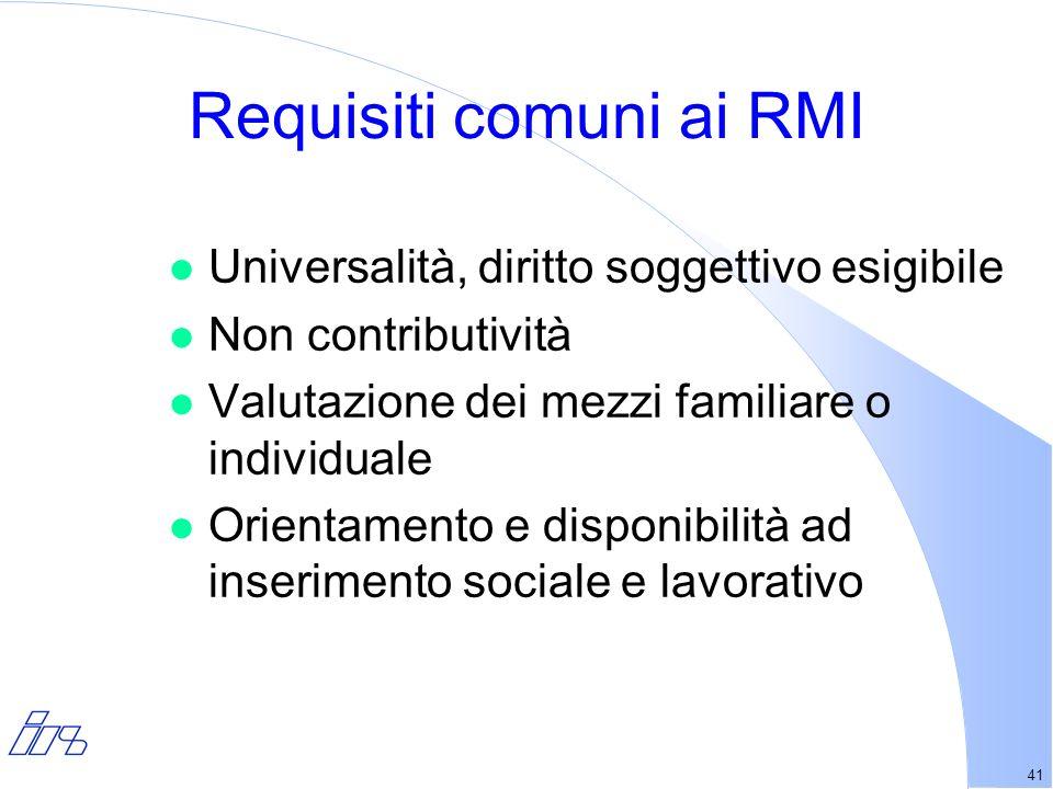 41 Requisiti comuni ai RMI l Universalità, diritto soggettivo esigibile l Non contributività l Valutazione dei mezzi familiare o individuale l Orientamento e disponibilità ad inserimento sociale e lavorativo