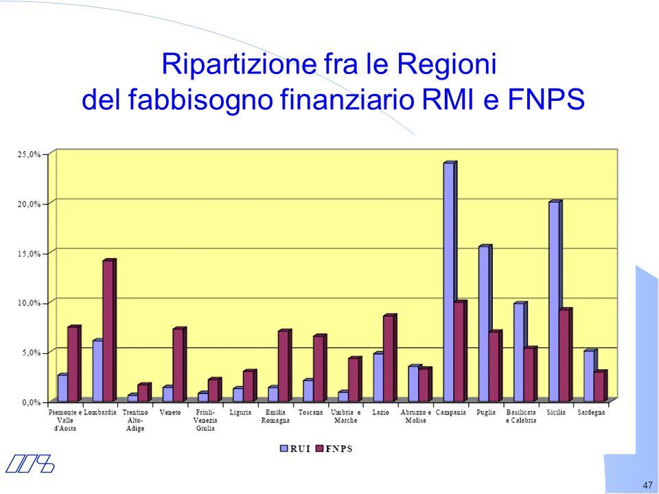 47 Ripartizione fra le Regioni del fabbisogno finanziario RMI e FNPS