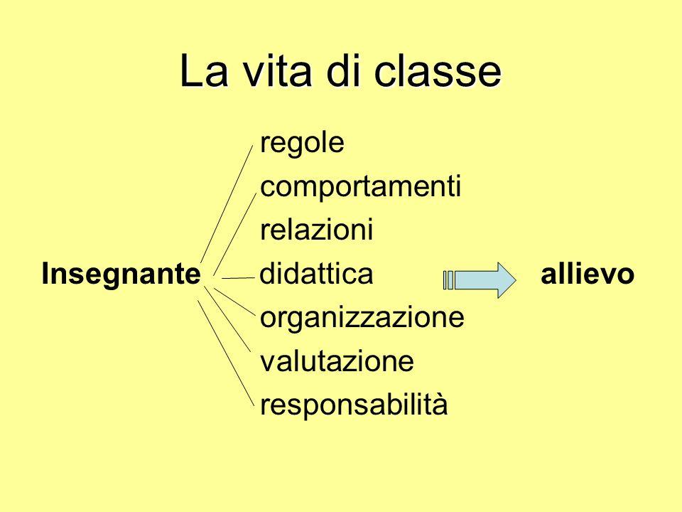 La vita di classe regole comportamenti relazioni Insegnante didattica allievo organizzazione valutazione responsabilità
